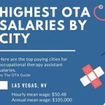 thumbnail highest ota salaries by city